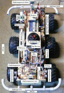 Raspberry Pi Roboter-Auto HaBuRo1 Draufsicht
