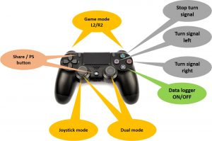 OpoenBot PS4 Controller functions